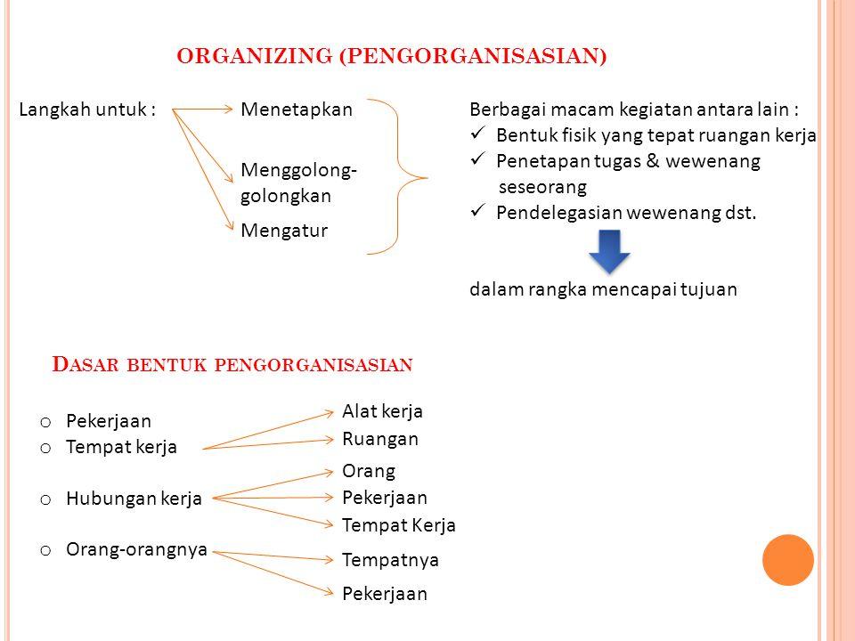 ORGANIZING (PENGORGANISASIAN) Langkah untuk :Menetapkan Menggolong- golongkan Mengatur Berbagai macam kegiatan antara lain :  Bentuk fisik yang tepat