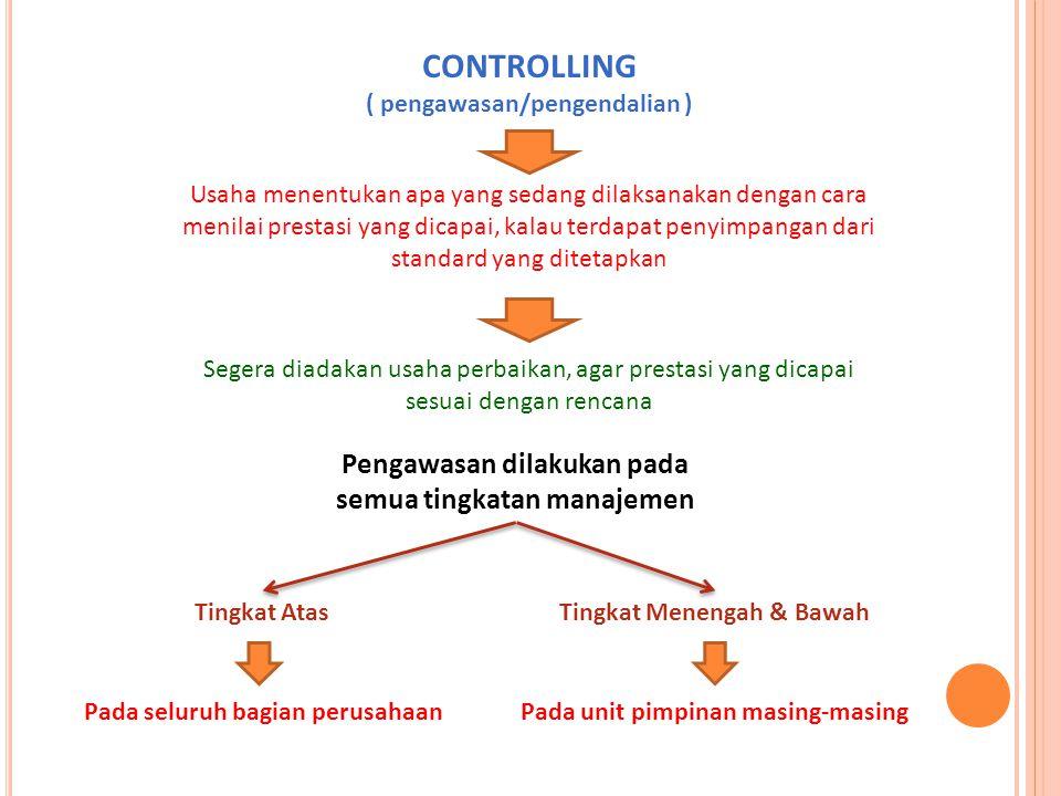 CONTROLLING ( pengawasan/pengendalian ) Usaha menentukan apa yang sedang dilaksanakan dengan cara menilai prestasi yang dicapai, kalau terdapat penyim