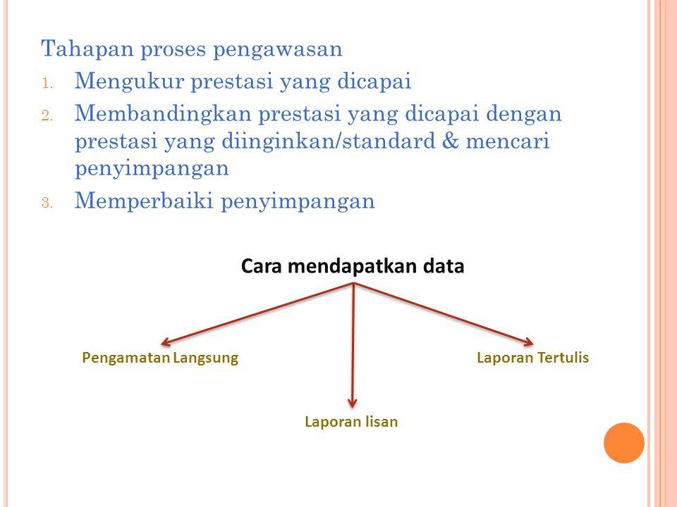 Tahapan proses pengawasan 1. Mengukur prestasi yang dicapai 2. Membandingkan prestasi yang dicapai dengan prestasi yang diinginkan/standard & mencari