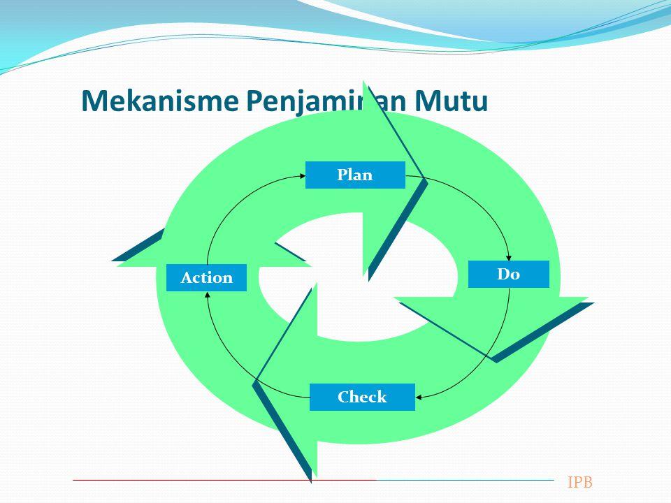 Mekanisme Penjaminan Mutu Do Plan Check Action IPB