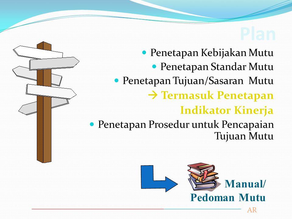 Plan  Penetapan Kebijakan Mutu  Penetapan Standar Mutu  Penetapan Tujuan/Sasaran Mutu  Termasuk Penetapan Indikator Kinerja  Penetapan Prosedur u