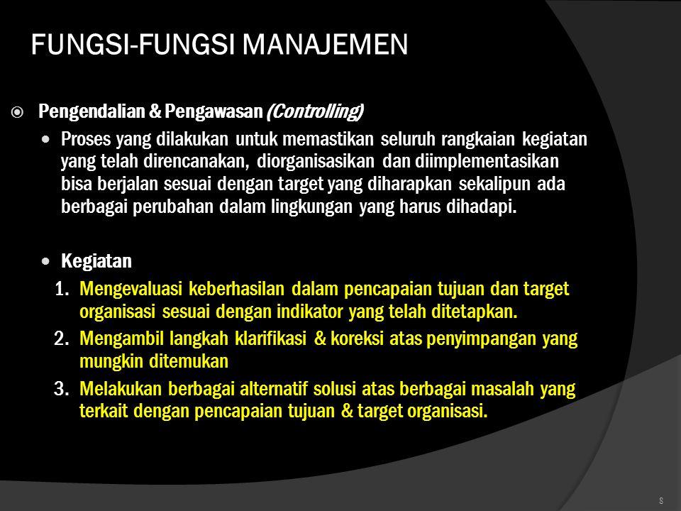 FUNGSI-FUNGSI MANAJEMEN  Pengendalian & Pengawasan (Controlling)  Proses yang dilakukan untuk memastikan seluruh rangkaian kegiatan yang telah diren