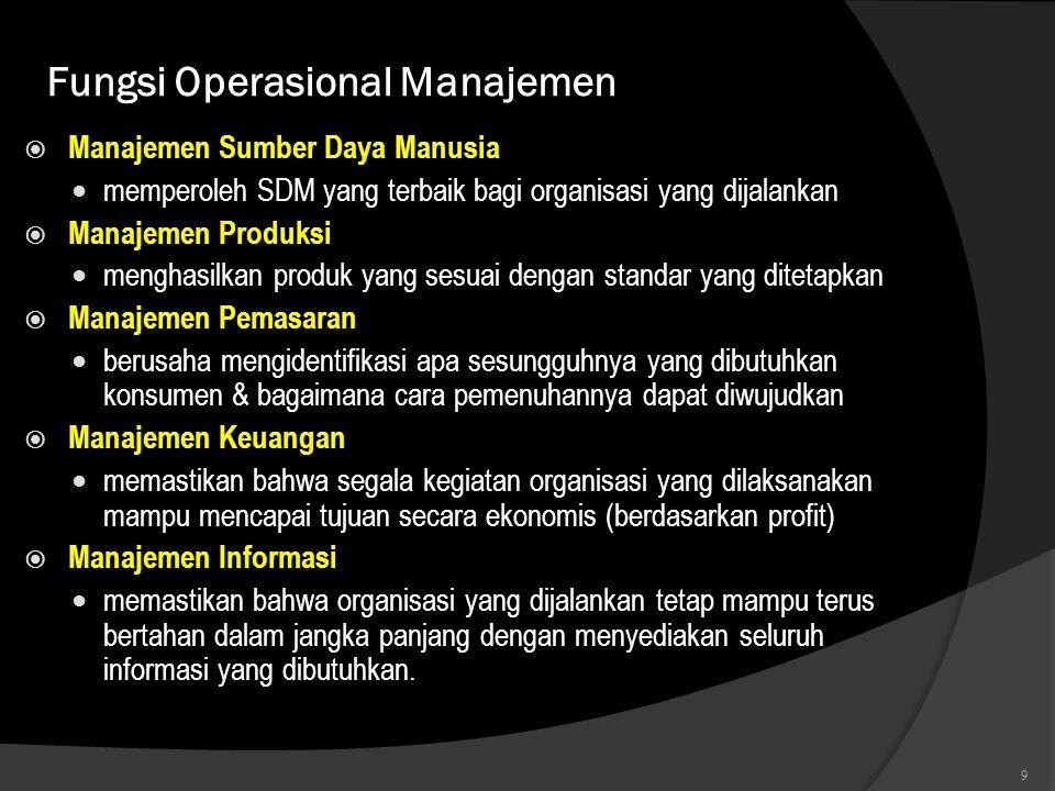 Fungsi Operasional Manajemen  Manajemen Sumber Daya Manusia  memperoleh SDM yang terbaik bagi organisasi yang dijalankan  Manajemen Produksi  meng