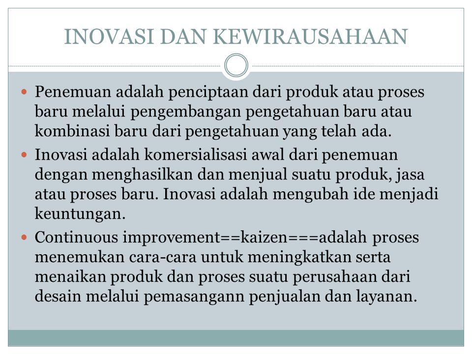 INOVASI DAN KEWIRAUSAHAAN  Penemuan adalah penciptaan dari produk atau proses baru melalui pengembangan pengetahuan baru atau kombinasi baru dari pen