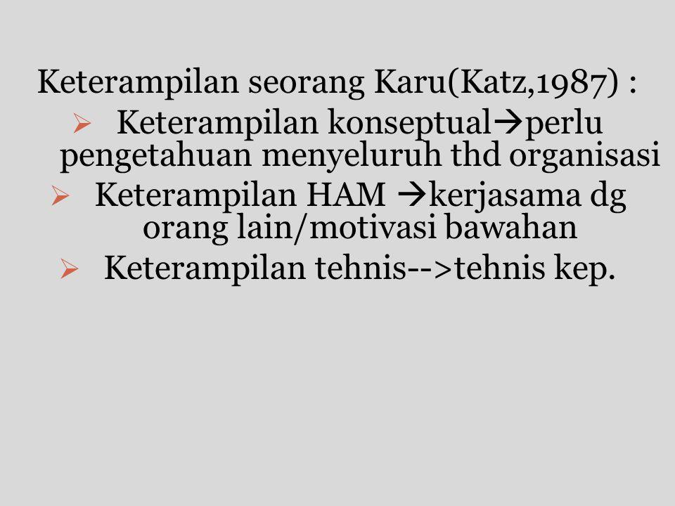 Keterampilan seorang Karu(Katz,1987) :  Keterampilan konseptual  perlu pengetahuan menyeluruh thd organisasi  Keterampilan HAM  kerjasama dg orang