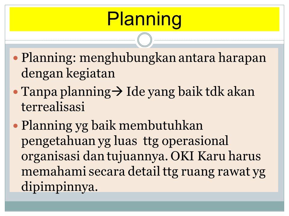 Planning  Planning: menghubungkan antara harapan dengan kegiatan  Tanpa planning  Ide yang baik tdk akan terrealisasi  Planning yg baik membutuhka