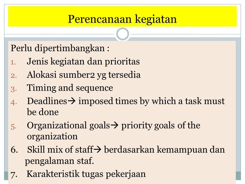 Perencanaan kegiatan Perlu dipertimbangkan : 1. Jenis kegiatan dan prioritas 2. Alokasi sumber2 yg tersedia 3. Timing and sequence 4. Deadlines  impo
