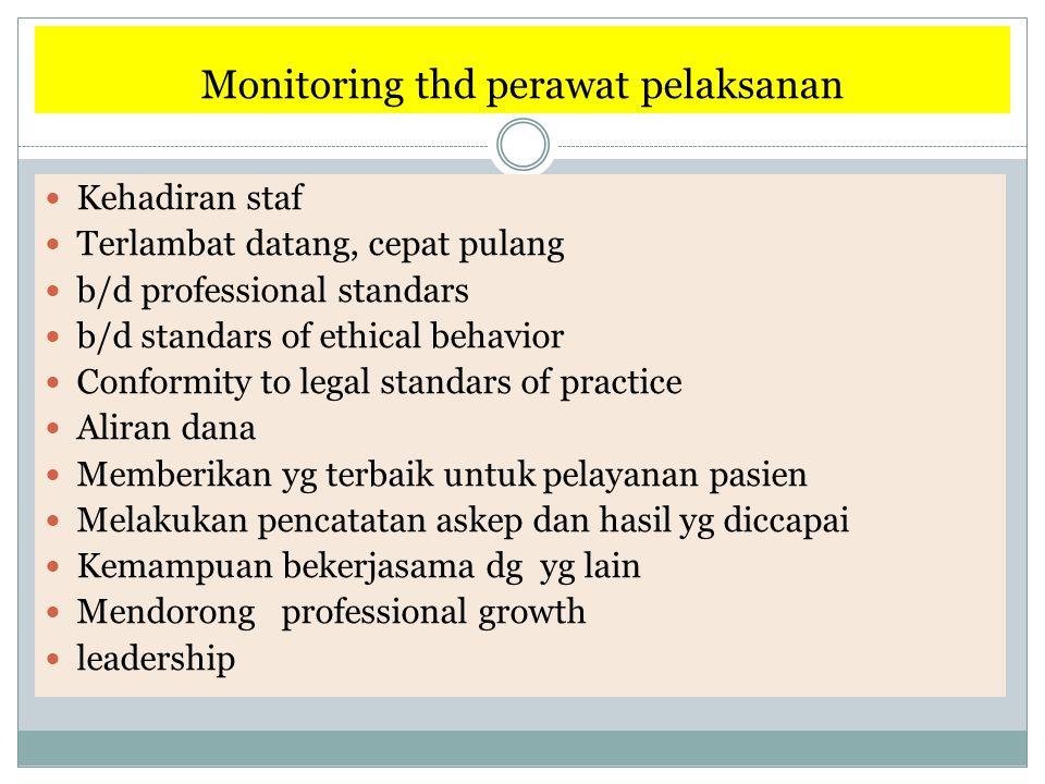 Monitoring thd perawat pelaksanan  Kehadiran staf  Terlambat datang, cepat pulang  b/d professional standars  b/d standars of ethical behavior  C