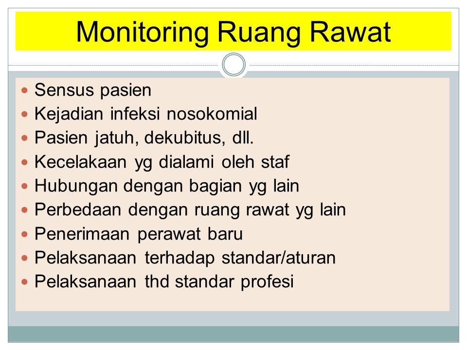 Monitoring Ruang Rawat  Sensus pasien  Kejadian infeksi nosokomial  Pasien jatuh, dekubitus, dll.  Kecelakaan yg dialami oleh staf  Hubungan deng