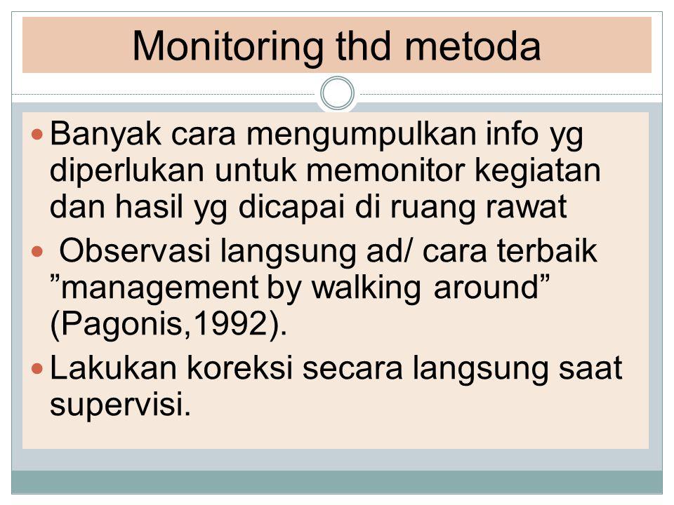 Monitoring thd metoda  Banyak cara mengumpulkan info yg diperlukan untuk memonitor kegiatan dan hasil yg dicapai di ruang rawat  Observasi langsung