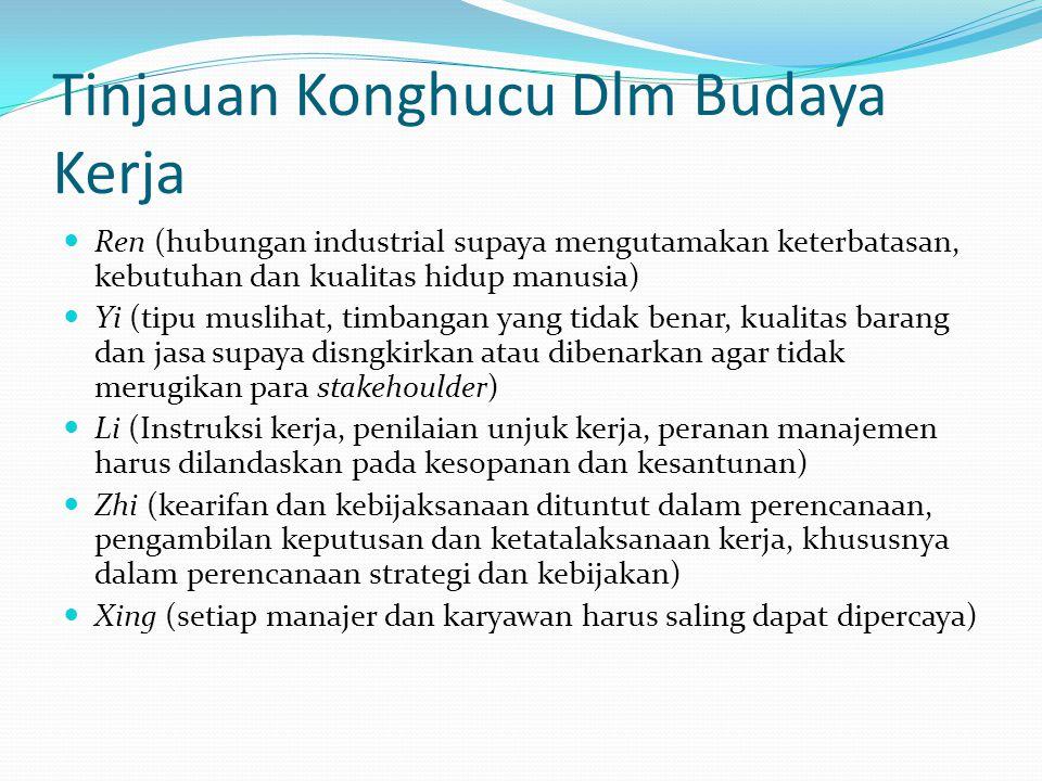 Tinjauan Konghucu Dlm Budaya Kerja  Ren (hubungan industrial supaya mengutamakan keterbatasan, kebutuhan dan kualitas hidup manusia)  Yi (tipu musli