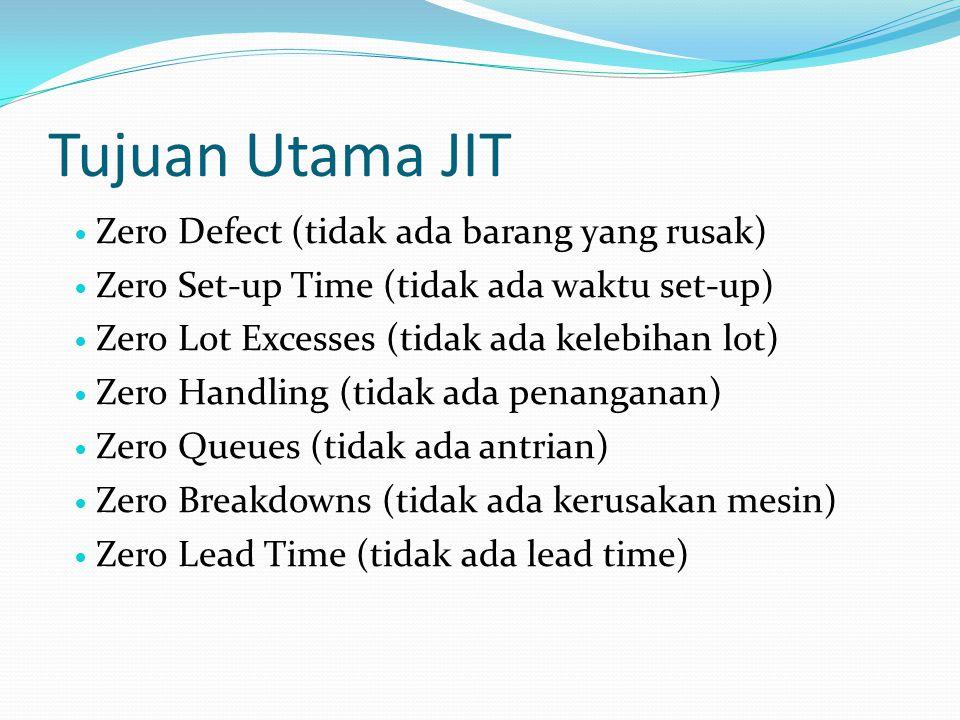 Tujuan Utama JIT  Zero Defect (tidak ada barang yang rusak)  Zero Set-up Time (tidak ada waktu set-up)  Zero Lot Excesses (tidak ada kelebihan lot)