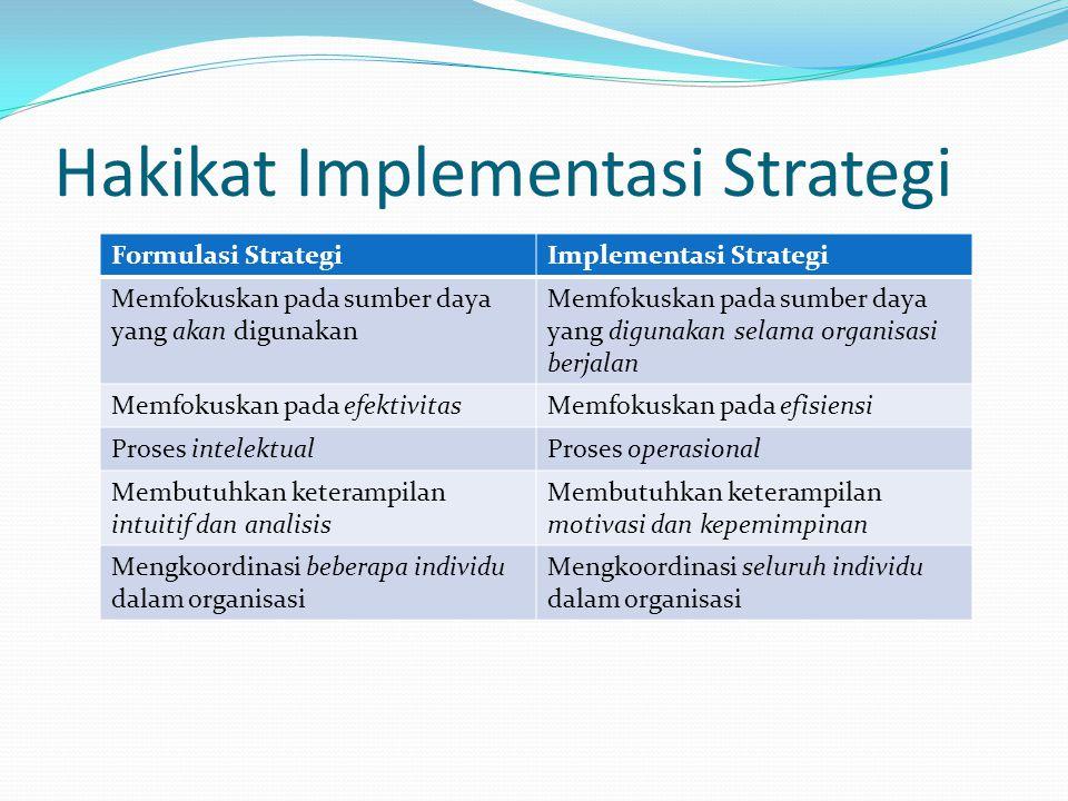 Hakikat Implementasi Strategi Formulasi StrategiImplementasi Strategi Memfokuskan pada sumber daya yang akan digunakan Memfokuskan pada sumber daya ya