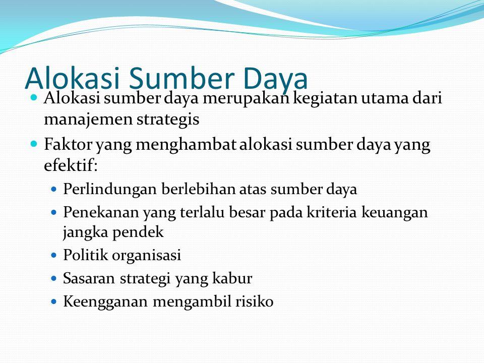 Alokasi Sumber Daya  Alokasi sumber daya merupakan kegiatan utama dari manajemen strategis  Faktor yang menghambat alokasi sumber daya yang efektif: