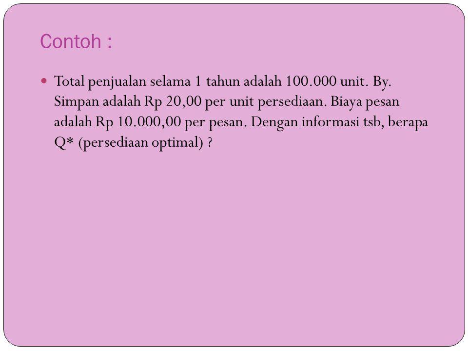 Contoh :  Total penjualan selama 1 tahun adalah 100.000 unit. By. Simpan adalah Rp 20,00 per unit persediaan. Biaya pesan adalah Rp 10.000,00 per pes