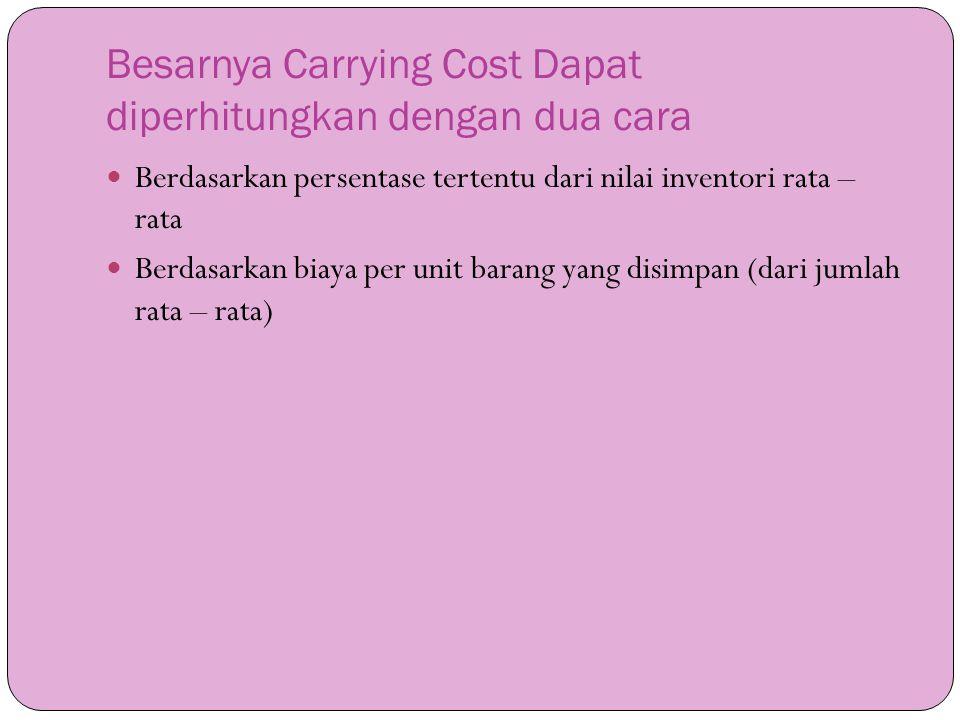 Besarnya Carrying Cost Dapat diperhitungkan dengan dua cara  Berdasarkan persentase tertentu dari nilai inventori rata – rata  Berdasarkan biaya per