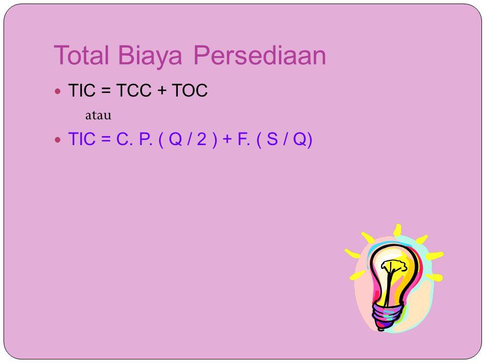 Total Biaya Persediaan  TIC = TCC + TOC atau  TIC = C. P. ( Q / 2 ) + F. ( S / Q)