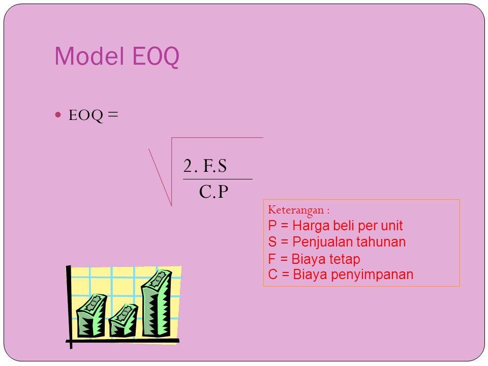 Model EOQ  EOQ = 2. F.S C.P Keterangan : P = Harga beli per unit S = Penjualan tahunan F = Biaya tetap C = Biaya penyimpanan