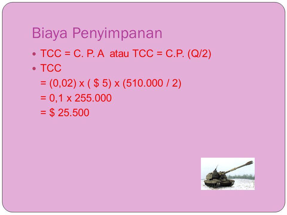 Biaya Penyimpanan  TCC = C. P. A atau TCC = C.P. (Q/2)  TCC = (0,02) x ( $ 5) x (510.000 / 2) = 0,1 x 255.000 = $ 25.500
