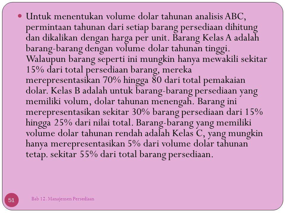 Bab 12. Manajemen Persediaan 51  Untuk menentukan volume dolar tahunan analisis ABC, permintaan tahunan dari setiap barang persediaan dihitung dan di