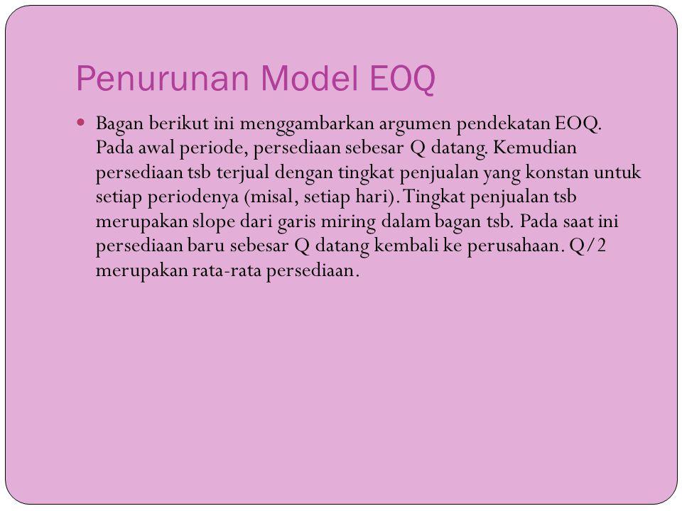 Penurunan Model EOQ  Bagan berikut ini menggambarkan argumen pendekatan EOQ. Pada awal periode, persediaan sebesar Q datang. Kemudian persediaan tsb