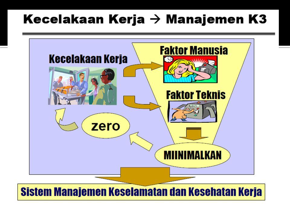  Bagian dari manajemen secara keseluruhan yang meliputi:  struktur organisasi,  perencanaan,  tanggung jawab,  pelaksanaan,  prosedur,  proses dan sumber daya yang dibutuhkan bagi pengembangan,  penerapan,  pencapaian,  pengkajian dan pemeliharaan kebijakan K3 dalam rangka pengendalian risiko yang berkaitan dengan kegiatan kerja guna terciptanya tempat kerja yang aman,  kegiatan produksi yang efisien dan produktif