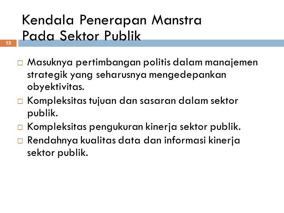 Kendala Penerapan Manstra Pada Sektor Publik 13  Masuknya pertimbangan politis dalam manajemen strategik yang seharusnya mengedepankan obyektivitas.