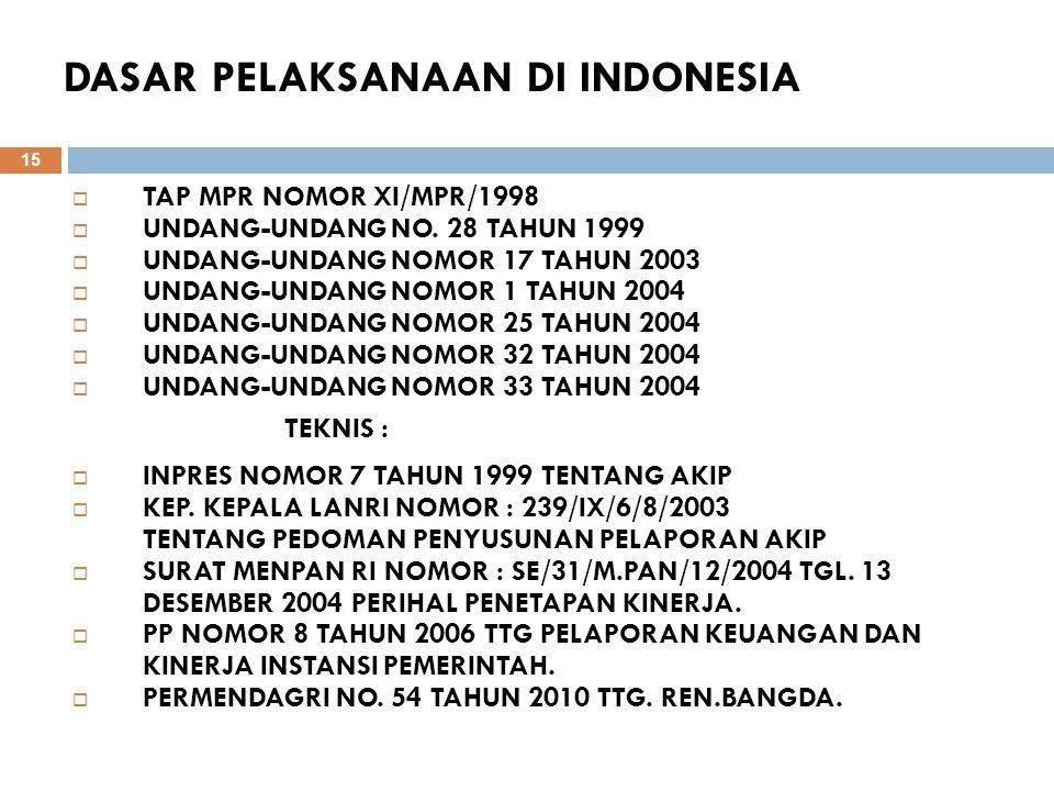 DASAR PELAKSANAAN DI INDONESIA 15  TAP MPR NOMOR XI/MPR/1998  UNDANG-UNDANG NO. 28 TAHUN 1999  UNDANG-UNDANG NOMOR 17 TAHUN 2003  UNDANG-UNDANG NO