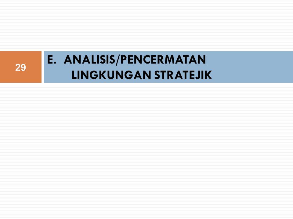 E. ANALISIS/PENCERMATAN LINGKUNGAN STRATEJIK 29