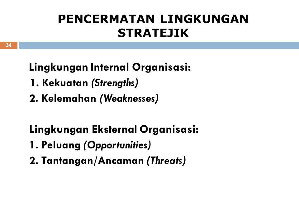 34 Lingkungan Internal Organisasi : 1. Kekuatan (Strengths) 2. Kelemahan (Weaknesses) Lingkungan Eksternal Organisasi: 1. Peluang (Opportunities) 2. T