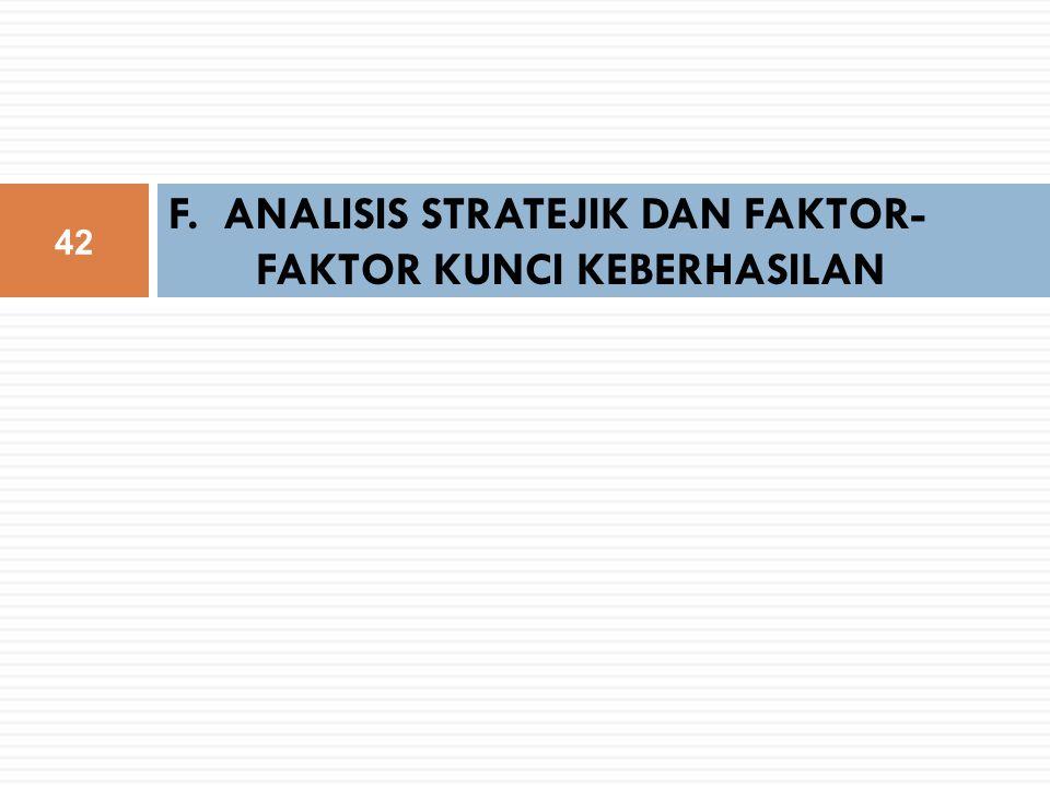 F. ANALISIS STRATEJIK DAN FAKTOR- FAKTOR KUNCI KEBERHASILAN 42