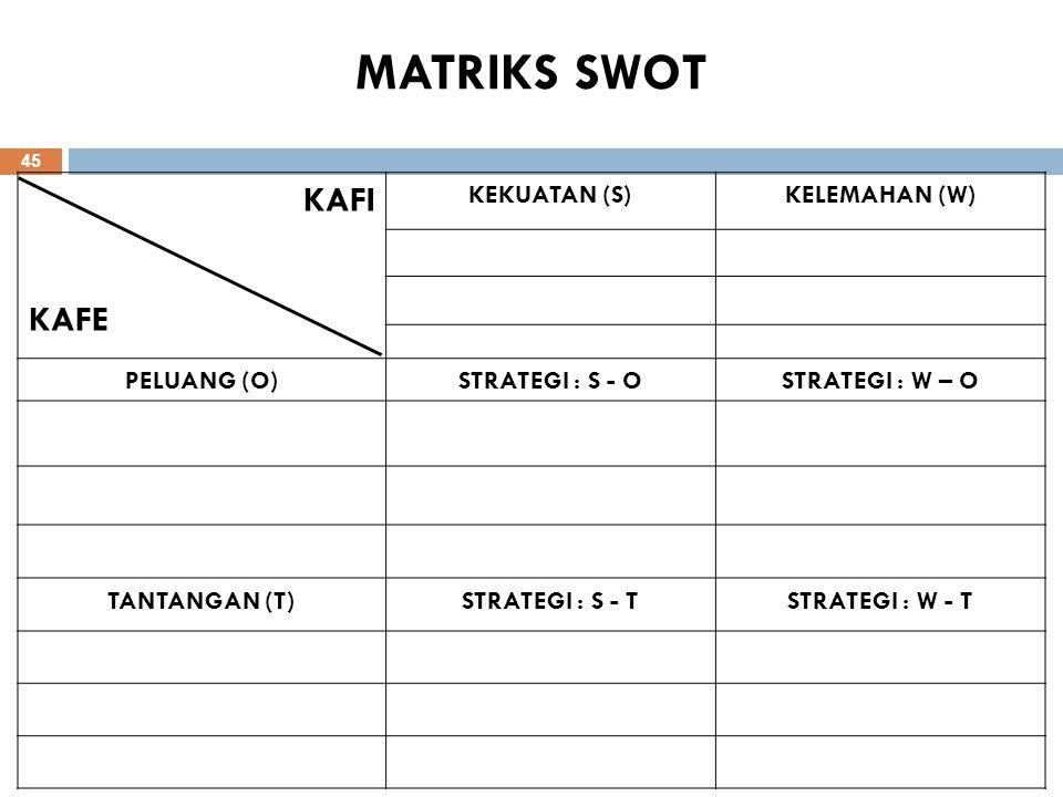 MATRIKS SWOT KAFI KAFE KEKUATAN (S)KELEMAHAN (W) PELUANG (O)STRATEGI : S - OSTRATEGI : W – O TANTANGAN (T)STRATEGI : S - TSTRATEGI : W - T 45