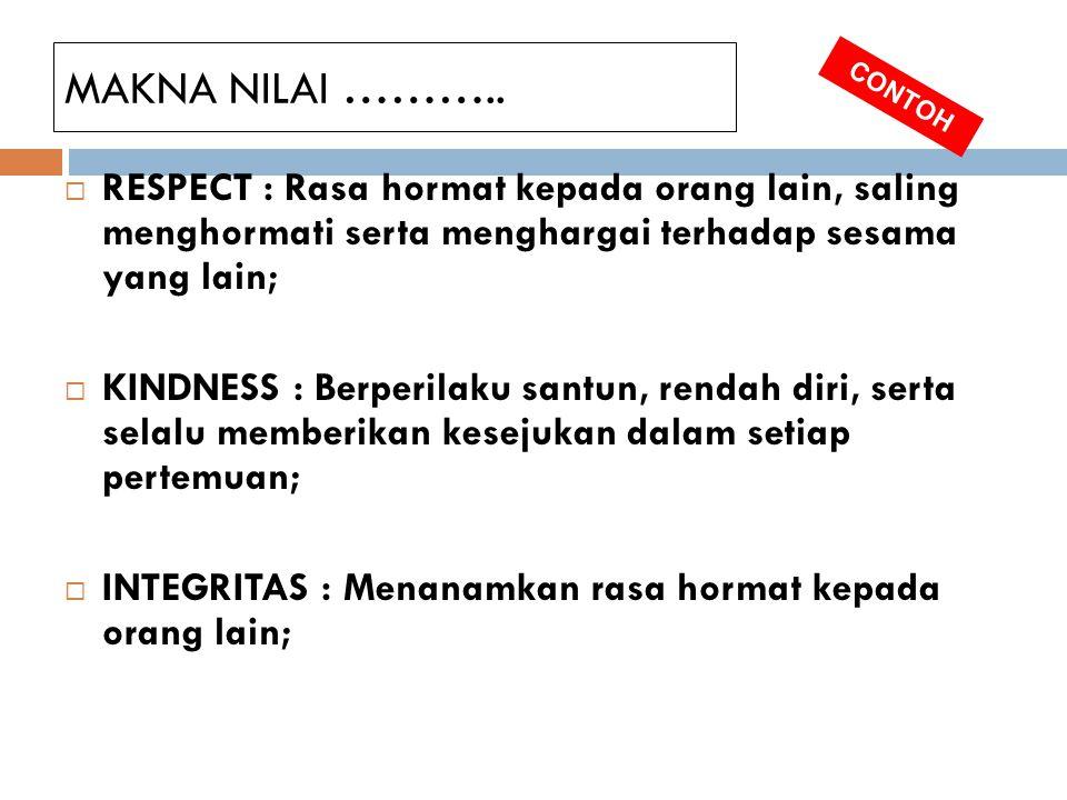 MAKNA NILAI ………..  RESPECT : Rasa hormat kepada orang lain, saling menghormati serta menghargai terhadap sesama yang lain;  KINDNESS : Berperilaku s