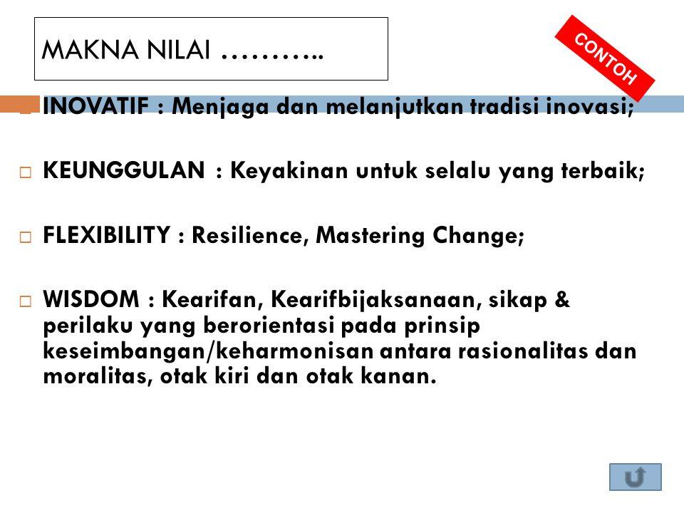 MAKNA NILAI ………..  INOVATIF : Menjaga dan melanjutkan tradisi inovasi;  KEUNGGULAN : Keyakinan untuk selalu yang terbaik;  FLEXIBILITY : Resilience