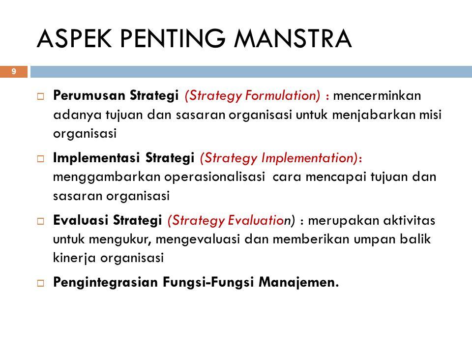 ASPEK PENTING MANSTRA 9  Perumusan Strategi (Strategy Formulation) : mencerminkan adanya tujuan dan sasaran organisasi untuk menjabarkan misi organis