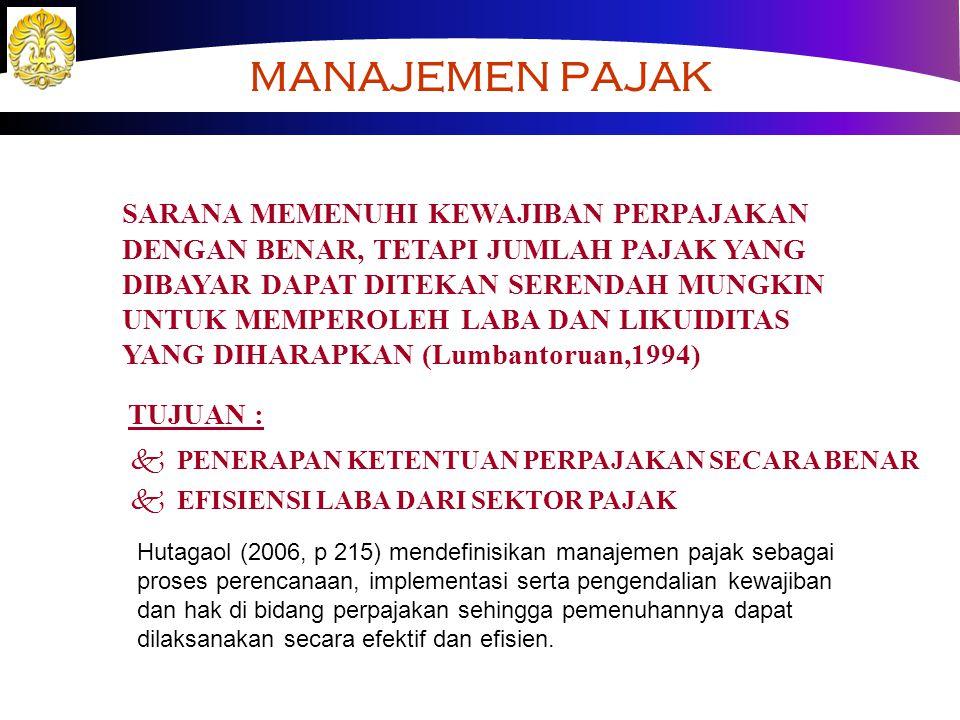Agenda Tax Management 1 Riset Manajemen Pajak 2 Paper Presentation 3 Discussion 4 2