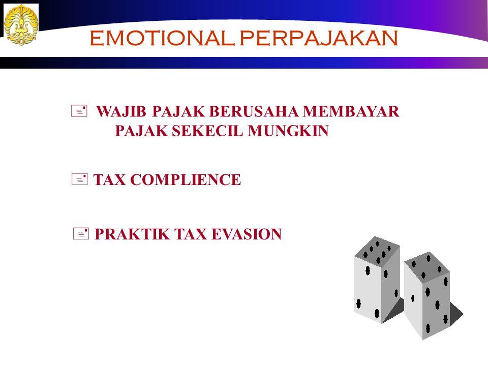 EMOTIONAL PERPAJAKAN + WAJIB PAJAK BERUSAHA MEMBAYAR PAJAK SEKECIL MUNGKIN + PRAKTIK TAX EVASION + TAX COMPLIENCE