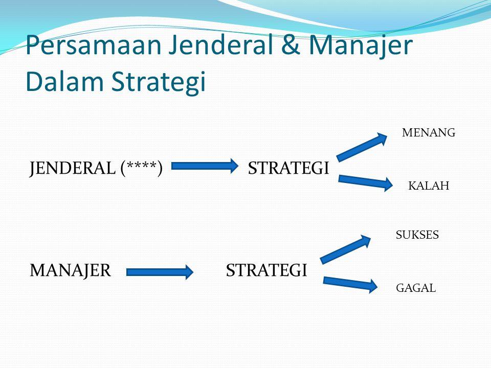 Persamaan Jenderal & Manajer Dalam Strategi JENDERAL (****) STRATEGI MANAJER STRATEGI MENANG KALAH SUKSES GAGAL