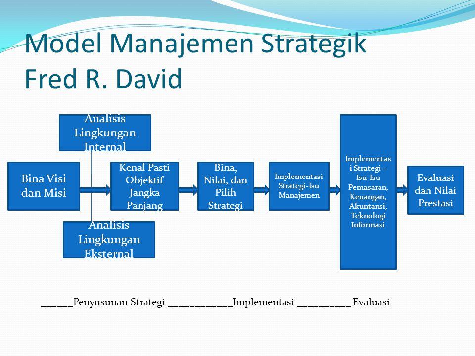 Model Manajemen Strategik Fred R. David Bina Visi dan Misi Analisis Lingkungan Internal Analisis Lingkungan Eksternal Kenal Pasti Objektif Jangka Panj