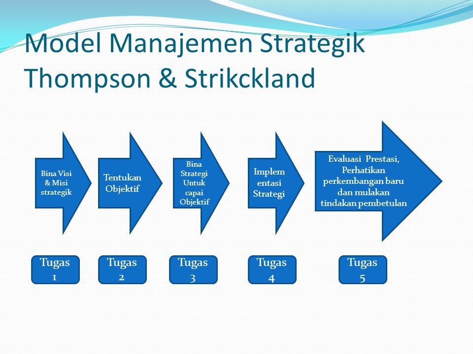 Model Manajemen Strategik Thompson & Strikckland Bina Visi & Misi strategik Tentukan Objektif Bina Strategi Untuk capai Objektif Implem entasi Strateg