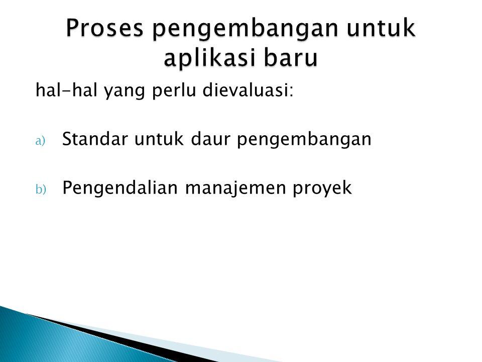hal-hal yang perlu dievaluasi: a) Standar untuk daur pengembangan b) Pengendalian manajemen proyek