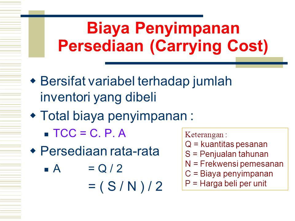 Biaya Penyimpanan Persediaan (Carrying Cost)  Bersifat variabel terhadap jumlah inventori yang dibeli  Total biaya penyimpanan :  TCC = C.