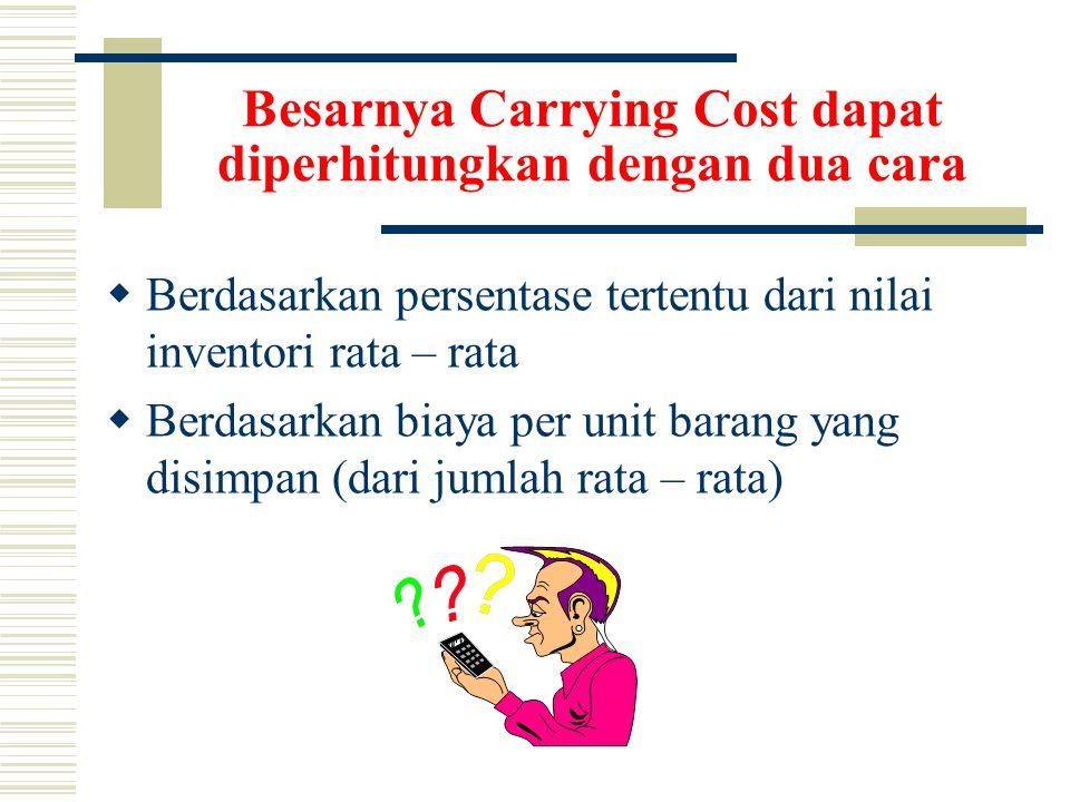 Besarnya Carrying Cost dapat diperhitungkan dengan dua cara  Berdasarkan persentase tertentu dari nilai inventori rata – rata  Berdasarkan biaya per unit barang yang disimpan (dari jumlah rata – rata)
