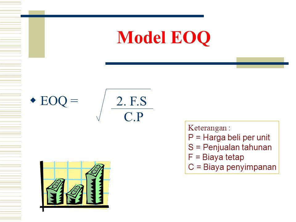 Model EOQ  EOQ = 2.