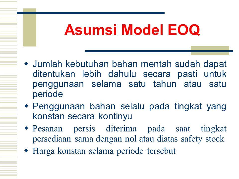 Asumsi Model EOQ  Jumlah kebutuhan bahan mentah sudah dapat ditentukan lebih dahulu secara pasti untuk penggunaan selama satu tahun atau satu periode  Penggunaan bahan selalu pada tingkat yang konstan secara kontinyu  Pesanan persis diterima pada saat tingkat persediaan sama dengan nol atau diatas safety stock  Harga konstan selama periode tersebut