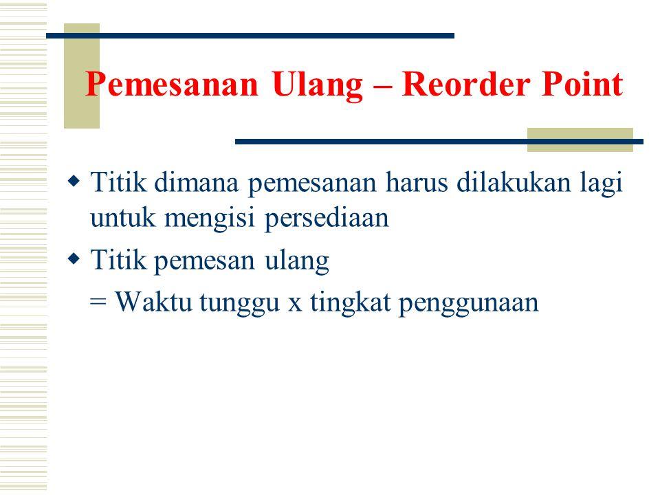 Pemesanan Ulang – Reorder Point  Titik dimana pemesanan harus dilakukan lagi untuk mengisi persediaan  Titik pemesan ulang = Waktu tunggu x tingkat penggunaan