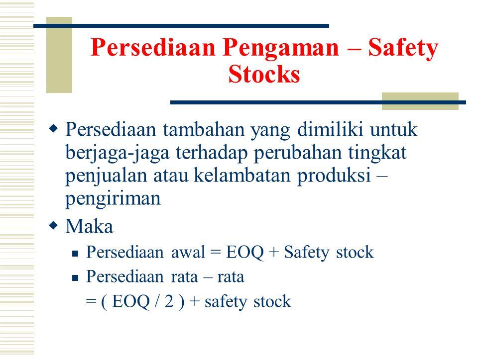 Persediaan Pengaman – Safety Stocks  Persediaan tambahan yang dimiliki untuk berjaga-jaga terhadap perubahan tingkat penjualan atau kelambatan produksi – pengiriman  Maka  Persediaan awal = EOQ + Safety stock  Persediaan rata – rata = ( EOQ / 2 ) + safety stock