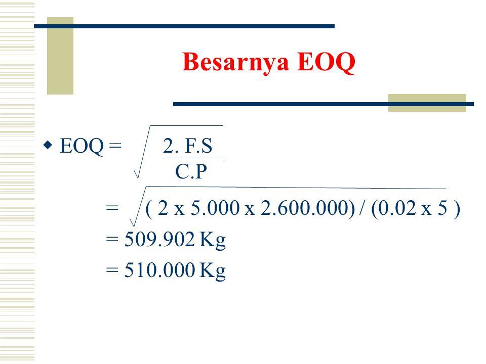 Besarnya EOQ  EOQ = = ( 2 x 5.000 x 2.600.000) / (0.02 x 5 ) = 509.902 Kg = 510.000 Kg 2. F.S C.P