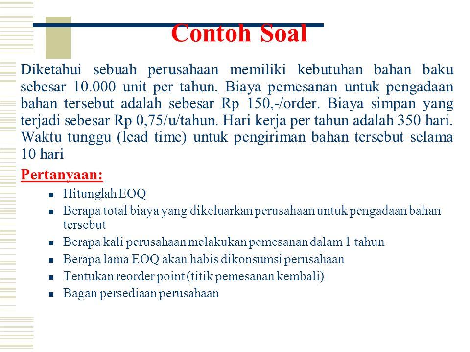 Contoh Soal Diketahui sebuah perusahaan memiliki kebutuhan bahan baku sebesar 10.000 unit per tahun.
