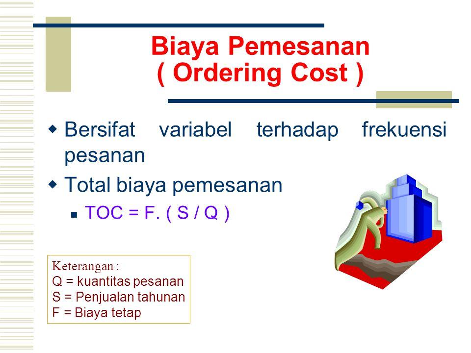 Termasuk Biaya Pemesanan – Ordering Costs  Biaya selama proses pesanan  Biaya pengiriman permintaan  Biaya penerimaan barang  Biaya penempatan barang ke dalam gudang  Biaya prosesing pembayaran kepada supplier  PPN  Biaya angkut